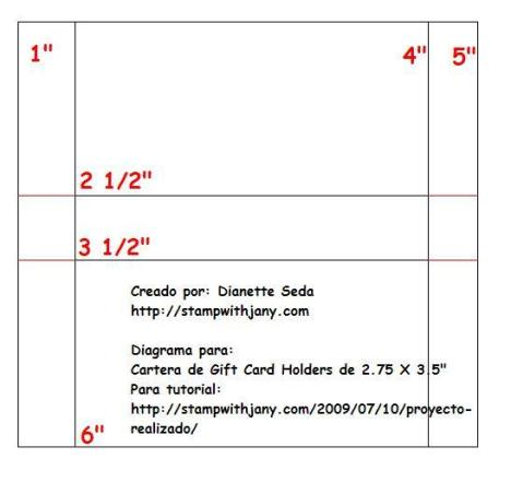 diagrama cartera GCH
